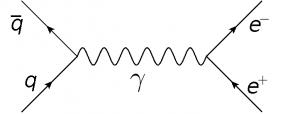 feynman_qqgamee1